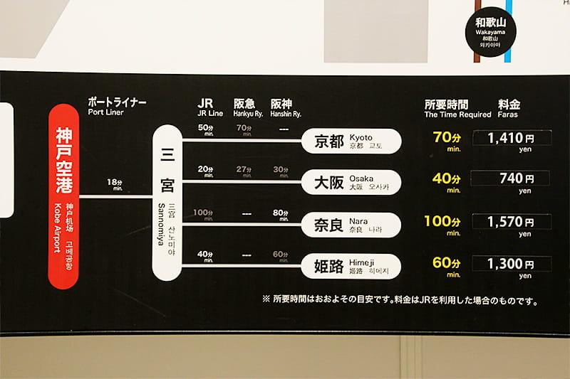 神戸空港からのアクセス